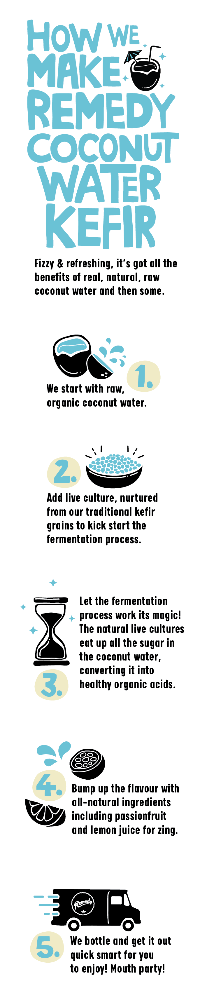 Remedy Coconut Water Kefir Brewing Process