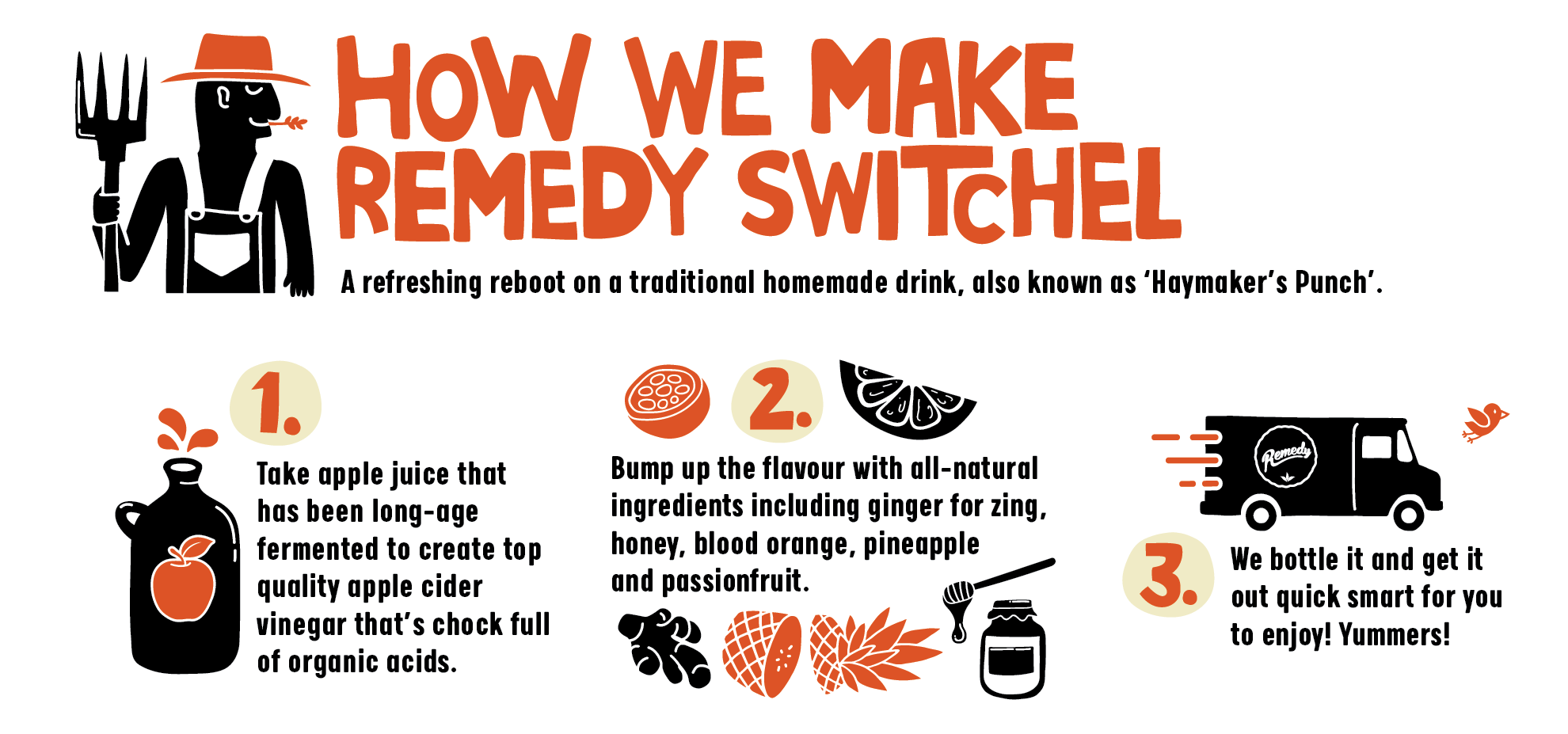 The Remedy Switchel Brewing Process