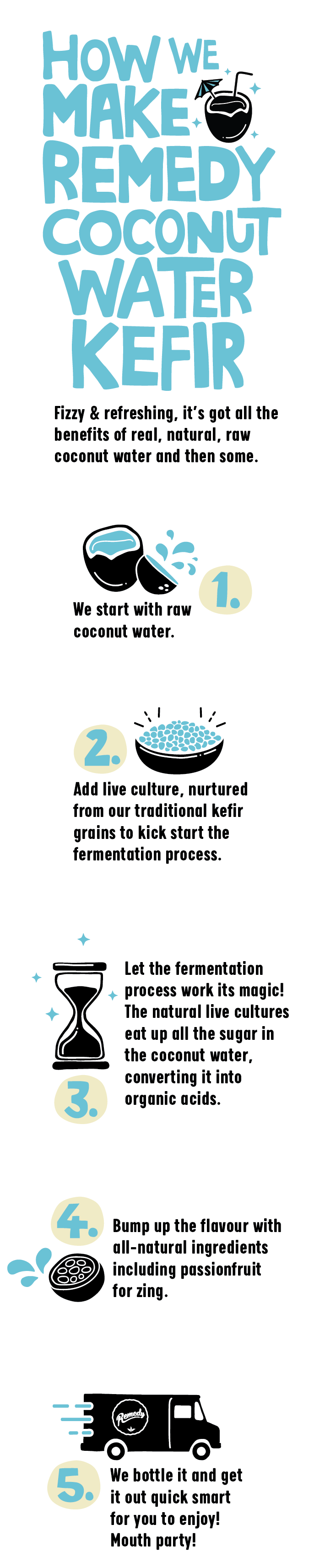 The Remedy Coconut Water Kefir Brewing Process