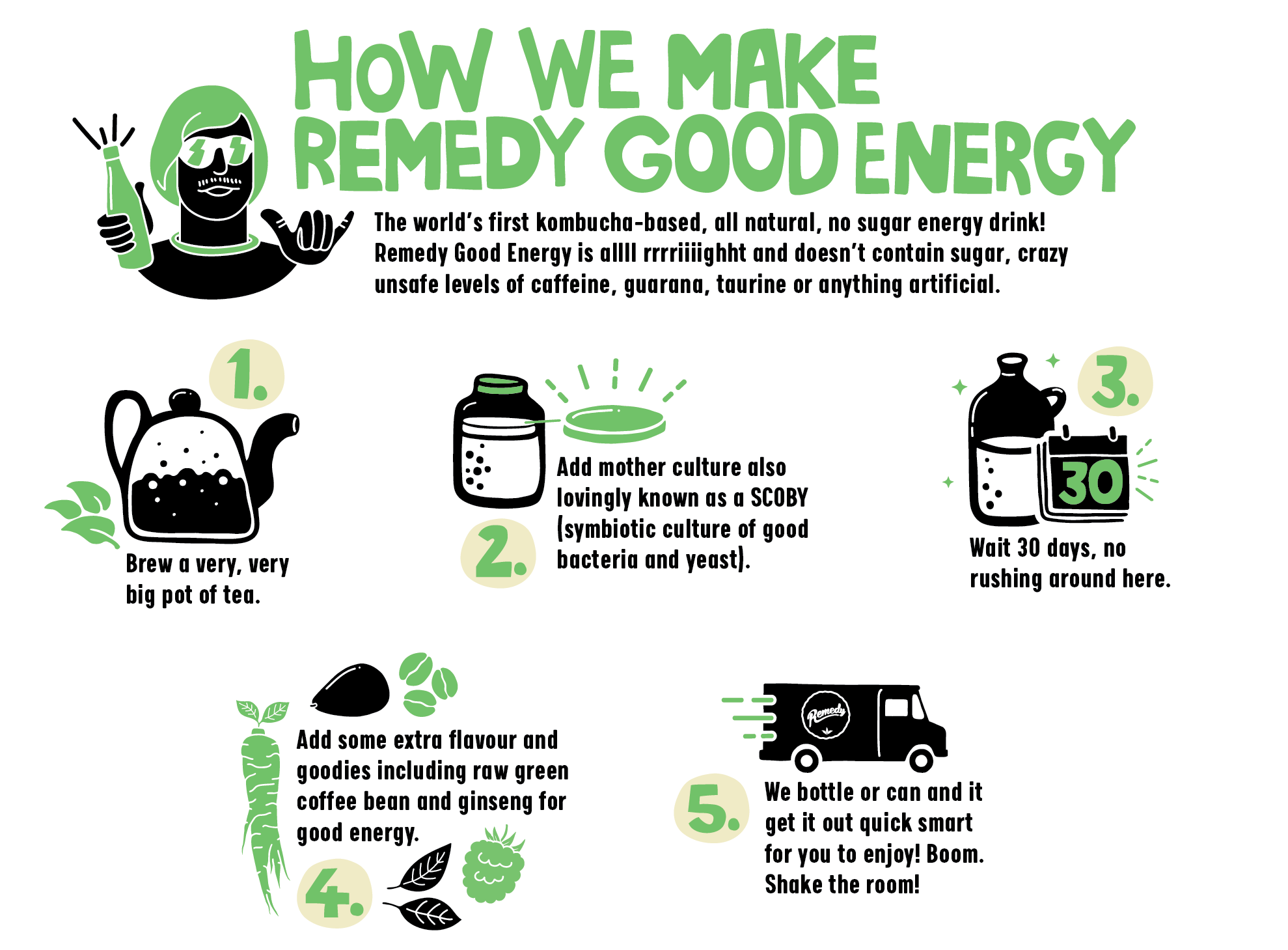 Remedy Good Energy Brewing Process