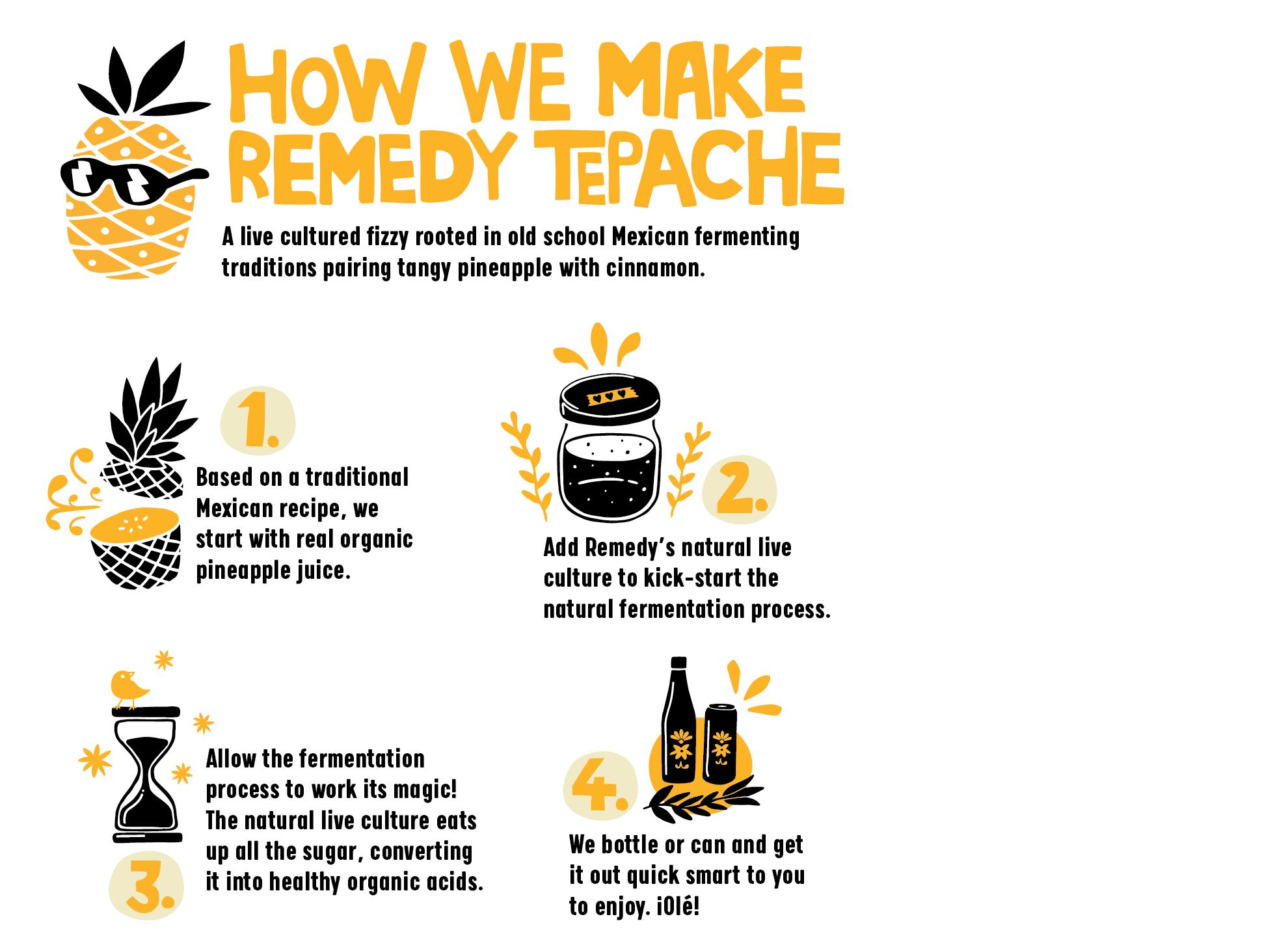 Remedy Tepache Process