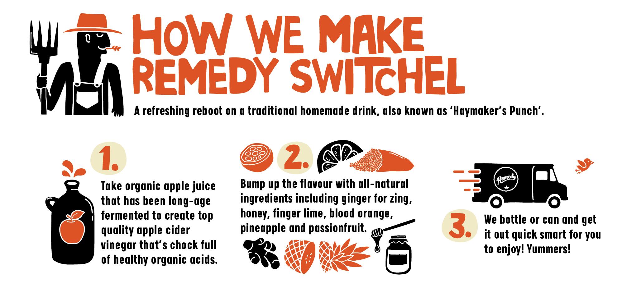 Remedy Switchel Brewing Process