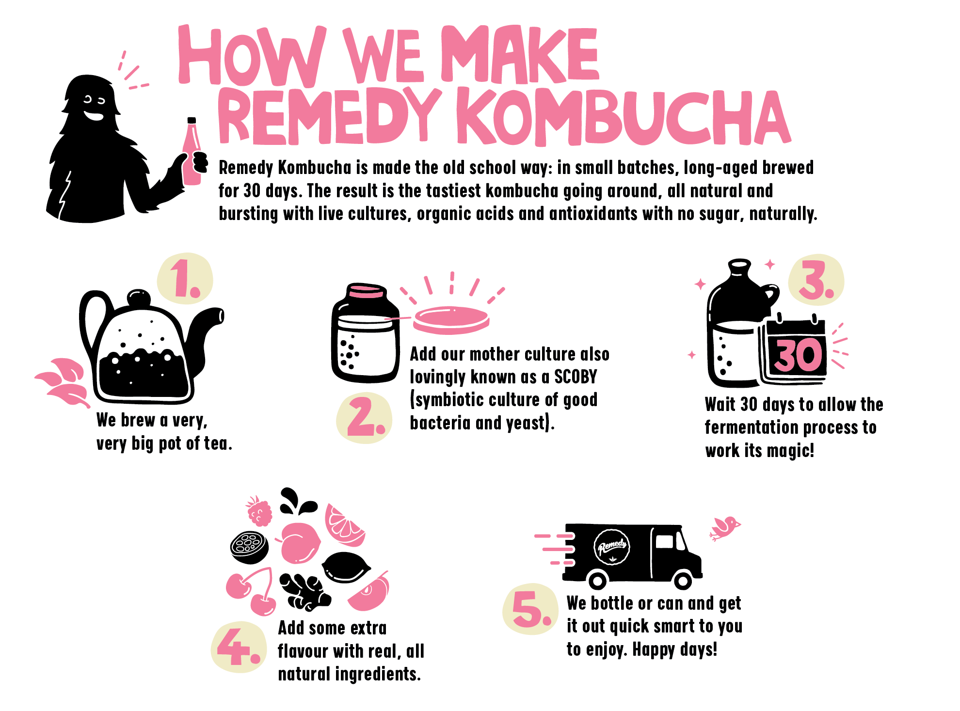 Remedy Kombucha   How We Brew Kombucha